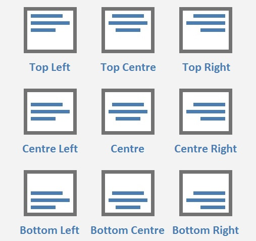 The nine types of alignment for label designs