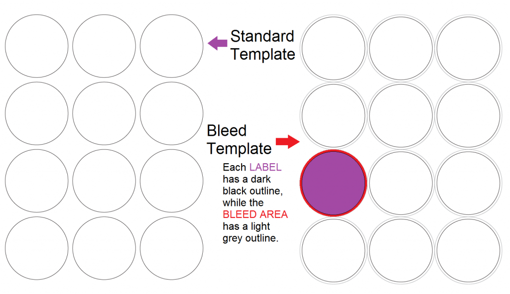 Label Templates PDF Bleed Template