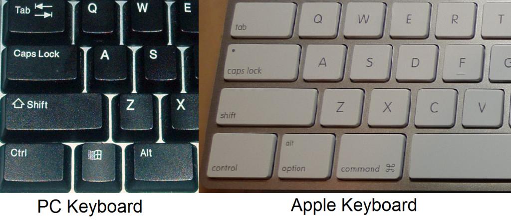 Image of PC keyboard and Apple keyboard