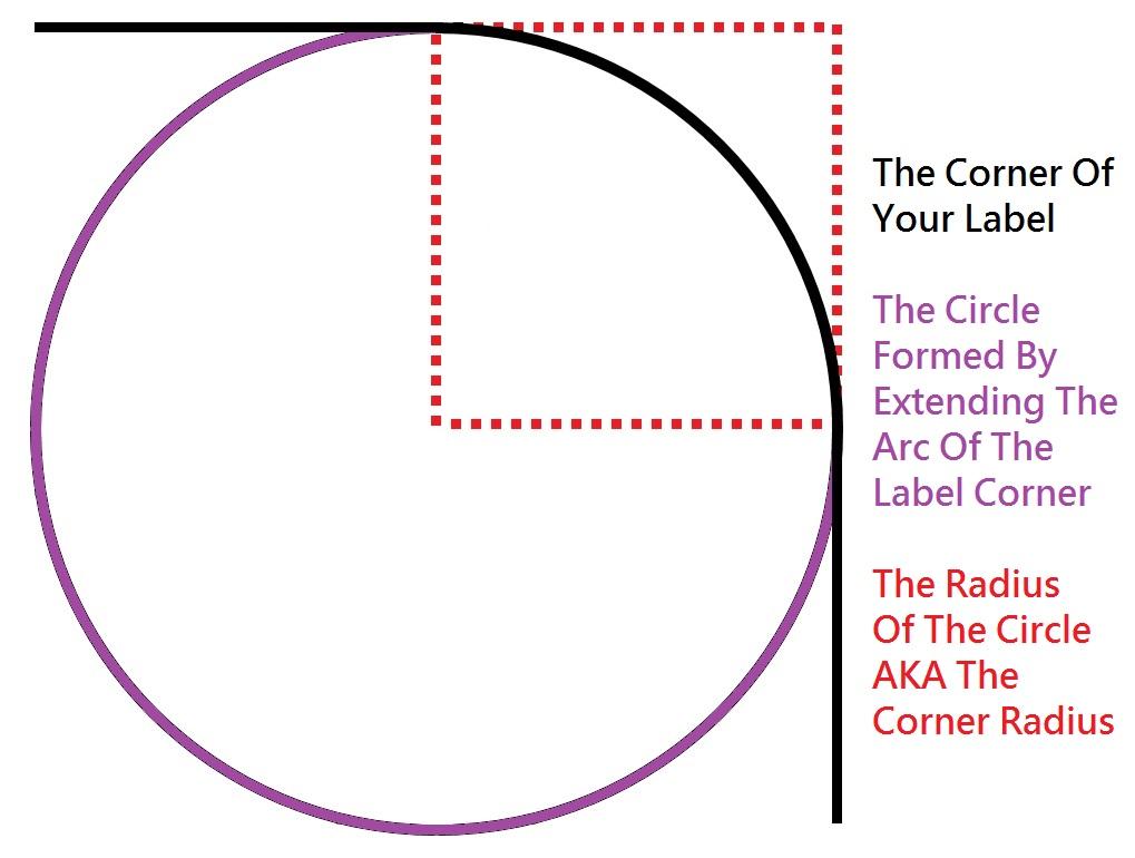 how to measure a corner radius