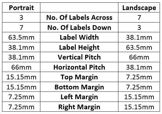 Example Measurements For Converting Portrait To Landscape