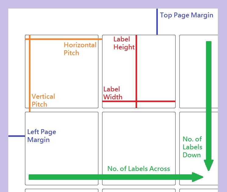 Guide to the measurements of label templates